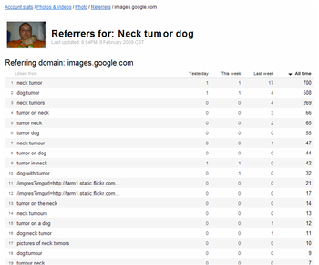 neck_tumor_dog.png